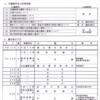 5月臨時議会報告(委員選定と工事発注の件)