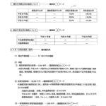 台風襲来で異例の泉佐野市9月議会が閉会